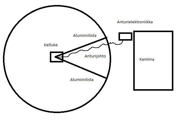 paljun-lampotila-anturi-skema2